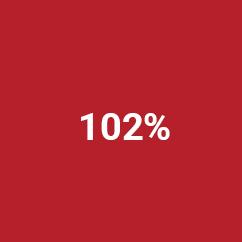 Kimo Quance 102% List Price